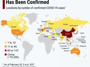 SMS epidemie coronavirus
