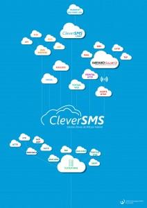 Passerelle SMS SMPP